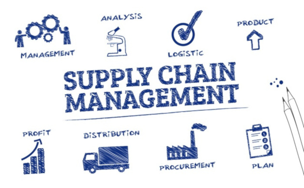 SUPPLY CHAIN...
