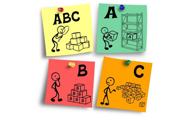L'analisi ABC e il Ciclo di Vita di un prodotto (Life Cycle)